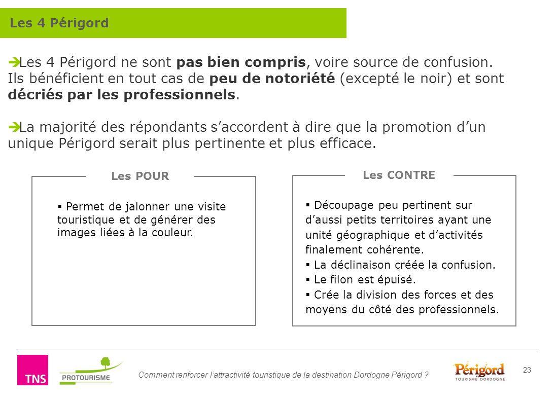 Comment renforcer lattractivité touristique de la destination Dordogne Périgord ? 23 Les 4 Périgord ne sont pas bien compris, voire source de confusio