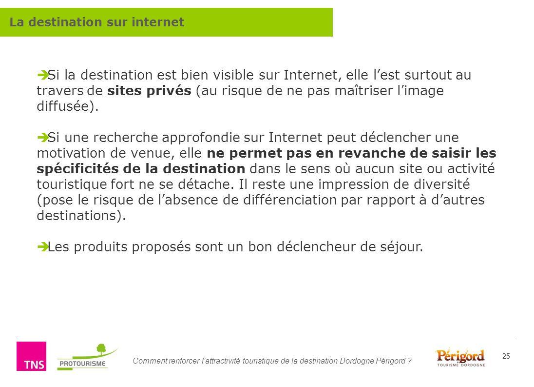 Comment renforcer lattractivité touristique de la destination Dordogne Périgord ? 25 Si la destination est bien visible sur Internet, elle lest surtou