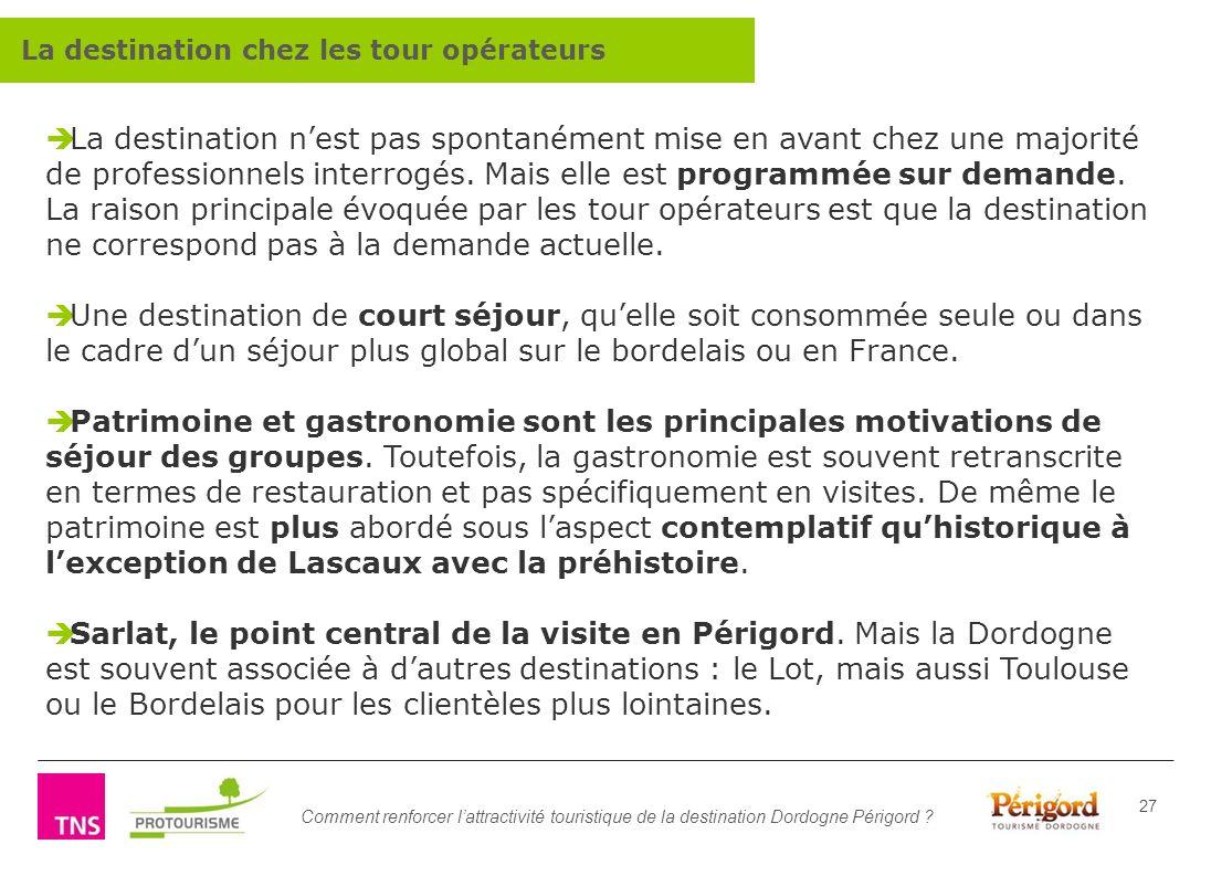 Comment renforcer lattractivité touristique de la destination Dordogne Périgord ? 27 La destination nest pas spontanément mise en avant chez une major