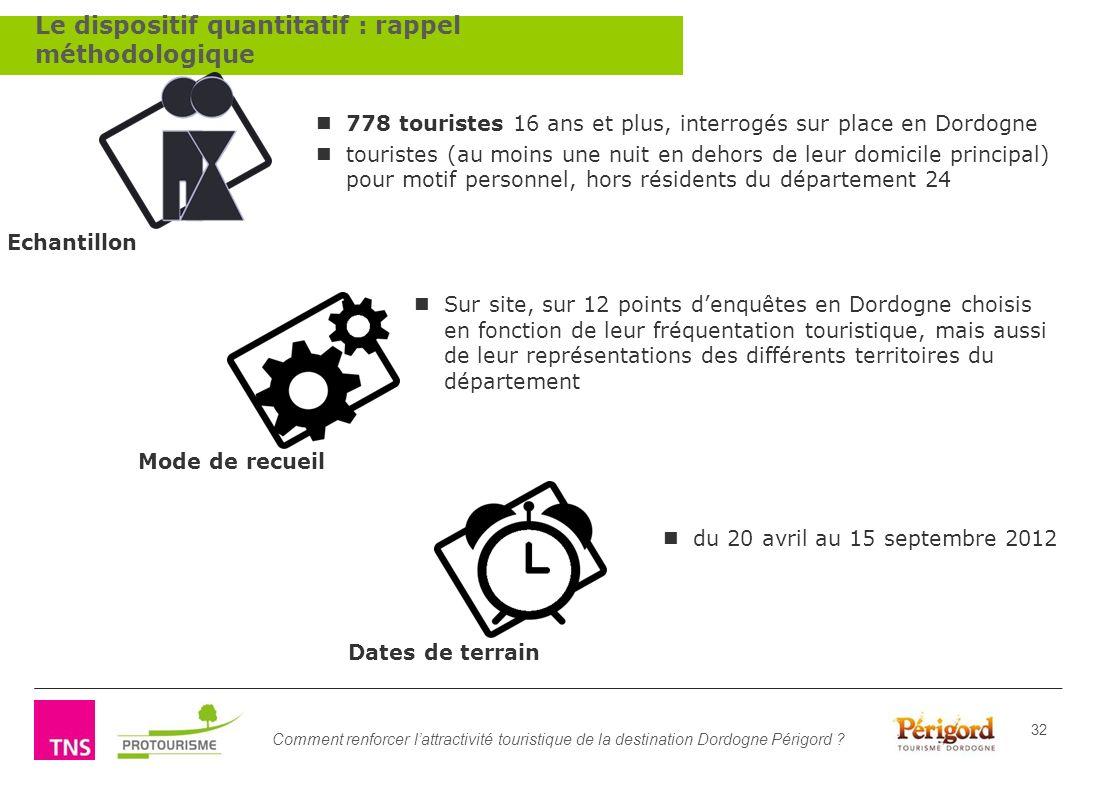 Comment renforcer lattractivité touristique de la destination Dordogne Périgord ? 32 Le dispositif quantitatif : rappel méthodologique Echantillon Mod