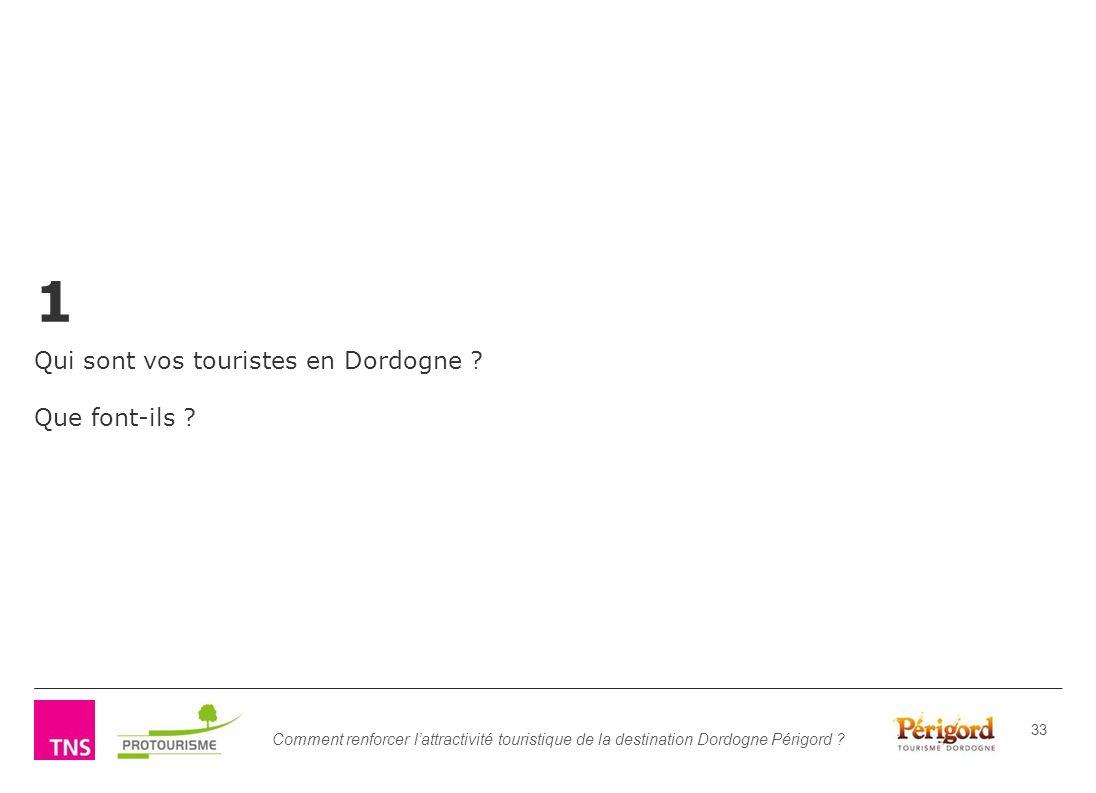 Comment renforcer lattractivité touristique de la destination Dordogne Périgord ? 33 1 Qui sont vos touristes en Dordogne ? Que font-ils ?