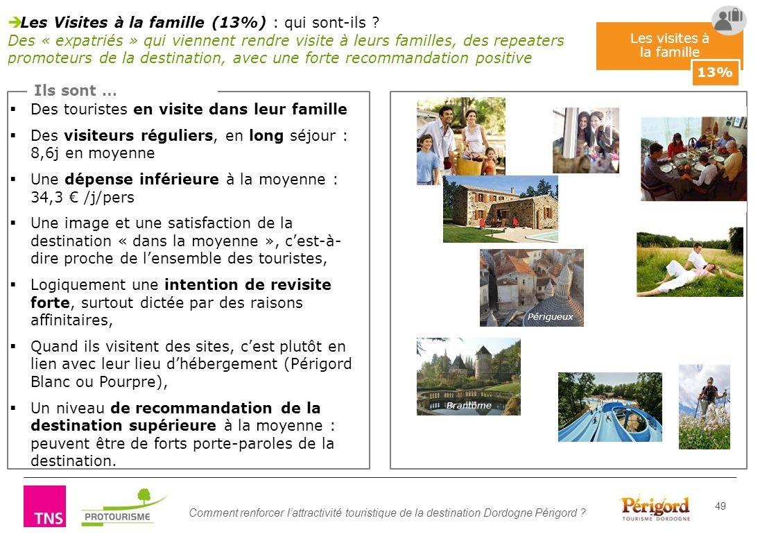 Comment renforcer lattractivité touristique de la destination Dordogne Périgord ? 49 Les Visites à la famille (13%) : qui sont-ils ? Des « expatriés »