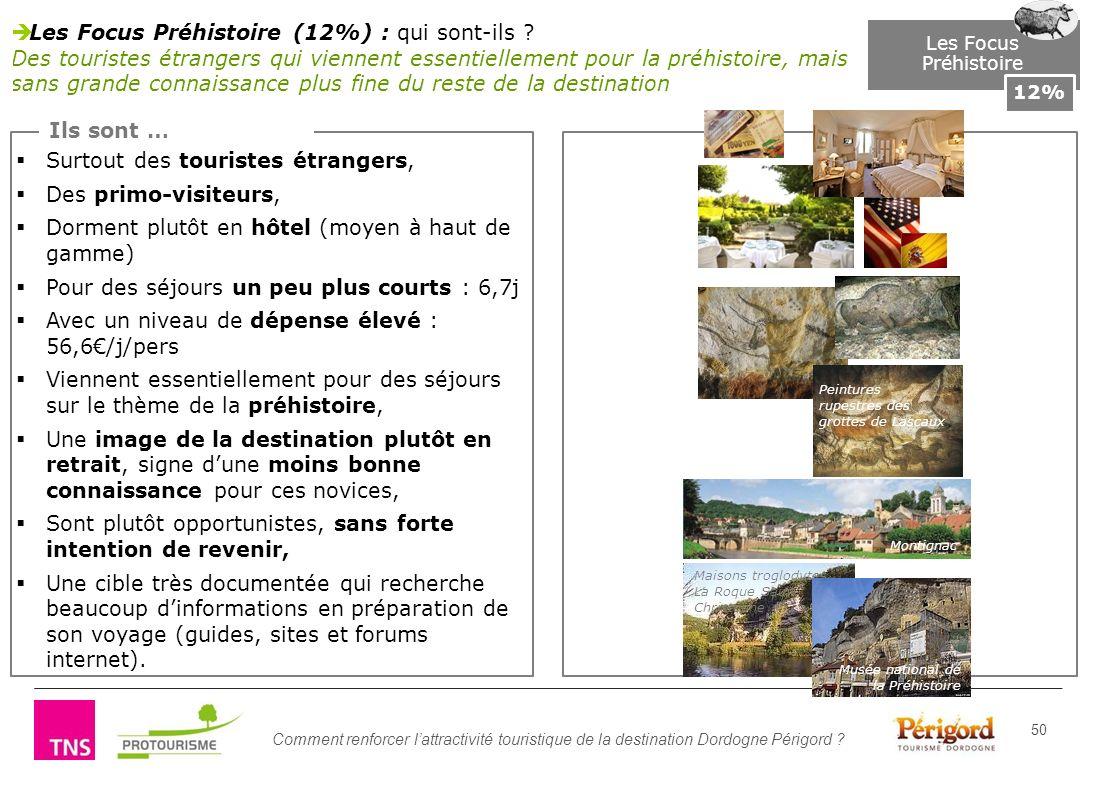 Comment renforcer lattractivité touristique de la destination Dordogne Périgord ? 50 Les Focus Préhistoire (12%) : qui sont-ils ? Des touristes étrang