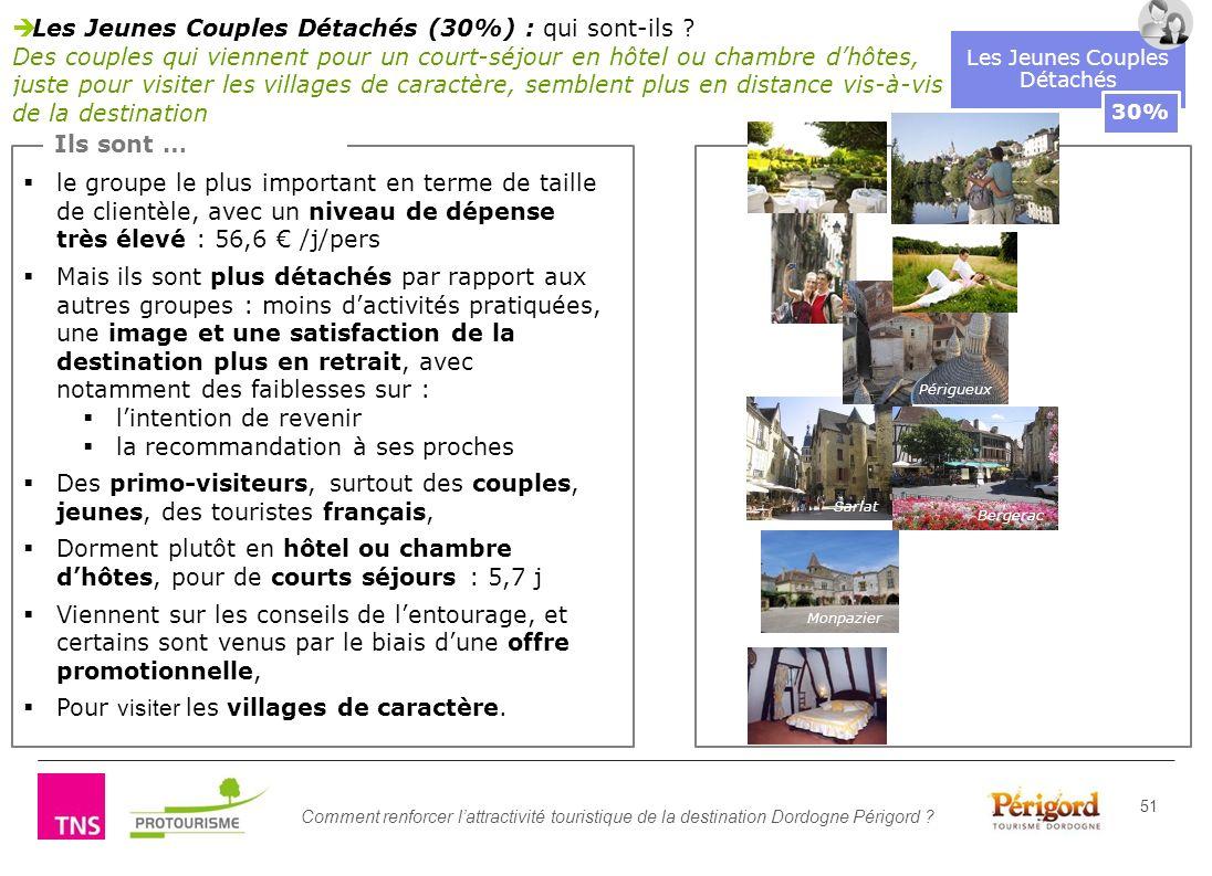 Comment renforcer lattractivité touristique de la destination Dordogne Périgord ? 51 Les Jeunes Couples Détachés (30%) : qui sont-ils ? Des couples qu