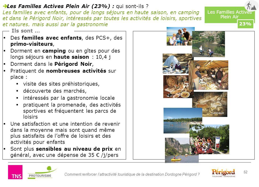 Comment renforcer lattractivité touristique de la destination Dordogne Périgord ? 52 Les Familles Actives Plein Air (23%) : qui sont-ils ? Les famille