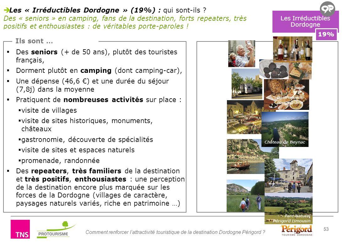 Comment renforcer lattractivité touristique de la destination Dordogne Périgord ? 53 Les « Irréductibles Dordogne » (19%) : qui sont-ils ? Des « senio