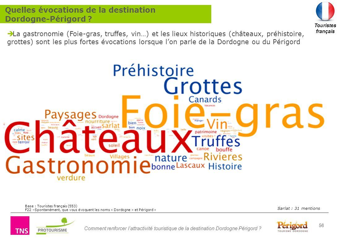 Comment renforcer lattractivité touristique de la destination Dordogne Périgord ? 56 La gastronomie (Foie-gras, truffes, vin…) et les lieux historique