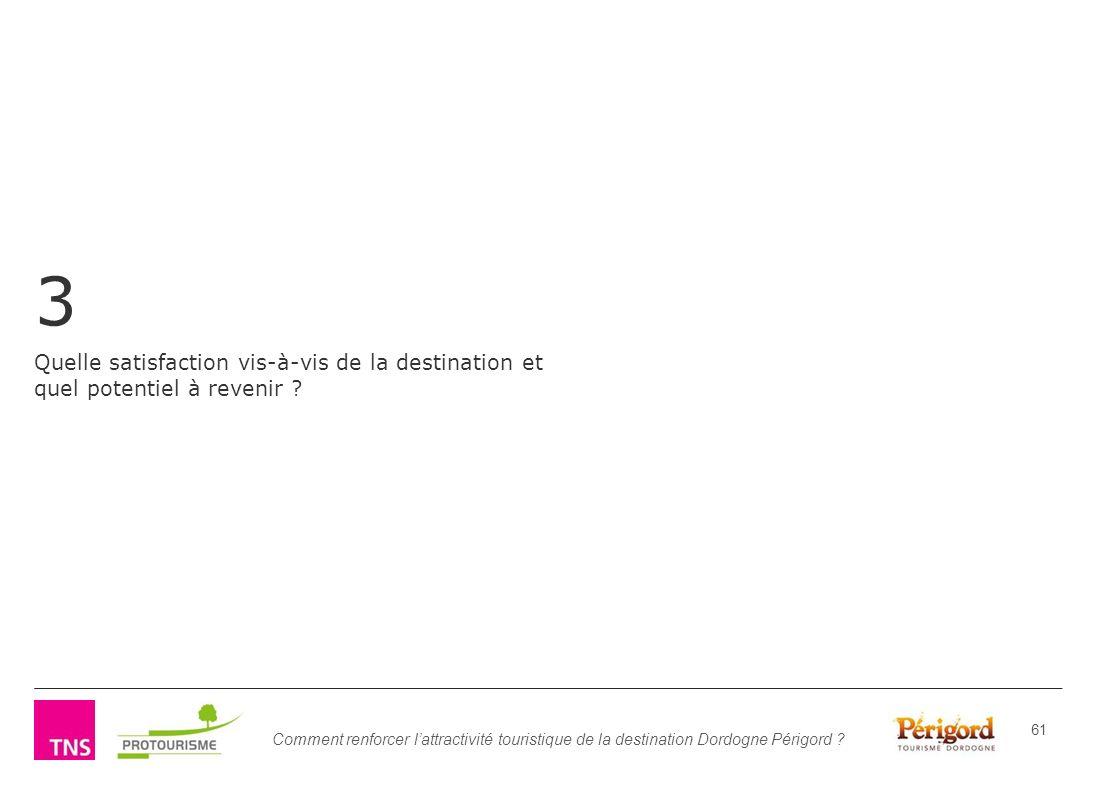 Comment renforcer lattractivité touristique de la destination Dordogne Périgord ? 61 3 Quelle satisfaction vis-à-vis de la destination et quel potenti