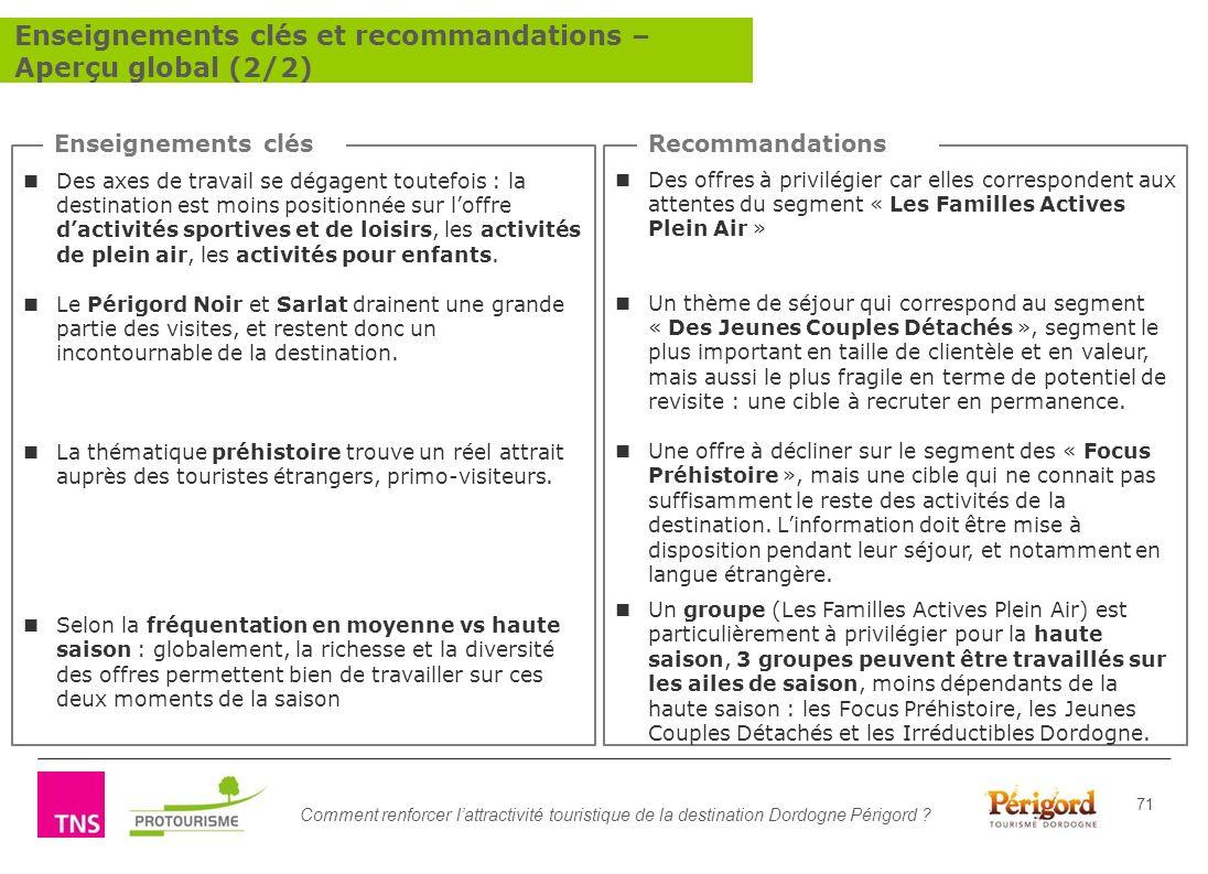 Comment renforcer lattractivité touristique de la destination Dordogne Périgord ? 71 Enseignements clésRecommandations Des offres à privilégier car el