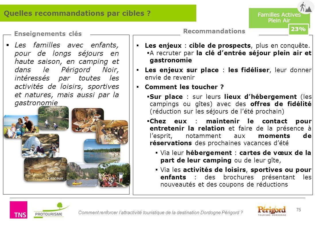 Comment renforcer lattractivité touristique de la destination Dordogne Périgord ? 75 Enseignements clés Recommandations Familles Actives Plein Air 23%