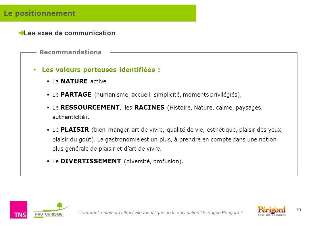 Comment renforcer lattractivité touristique de la destination Dordogne Périgord ? 79 Les valeurs porteuses identifiées : La NATURE active Le PARTAGE (