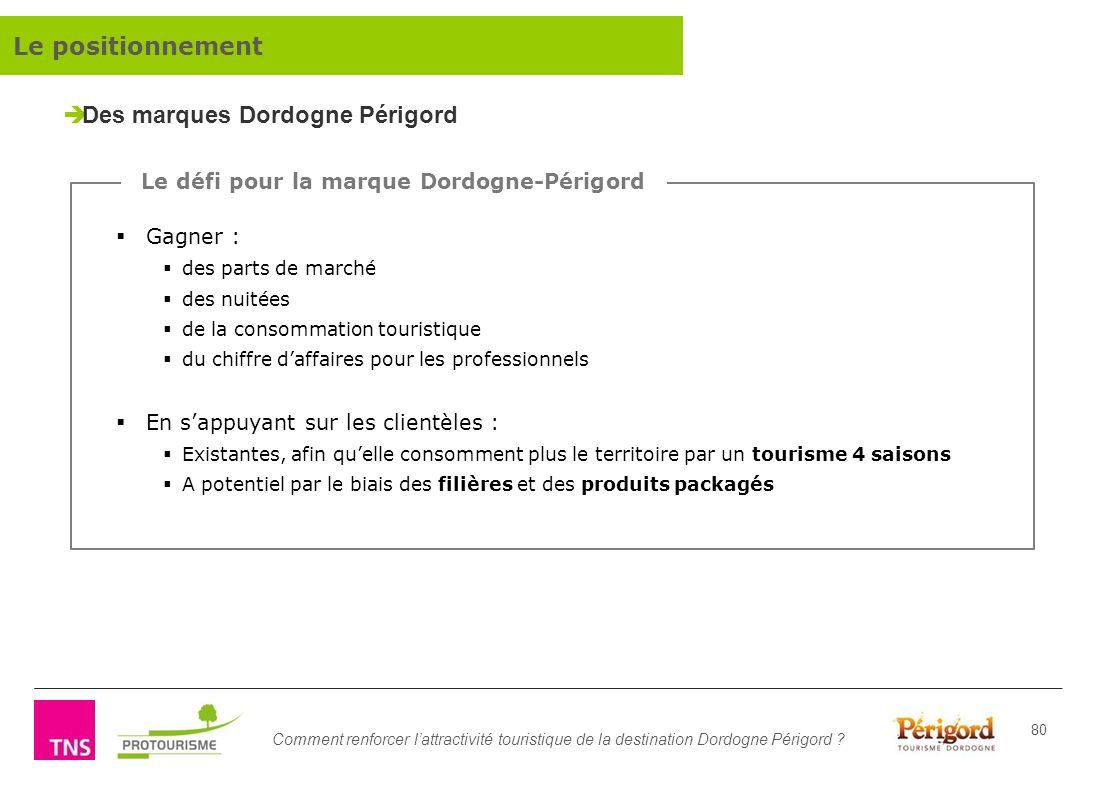 Comment renforcer lattractivité touristique de la destination Dordogne Périgord ? 80 Gagner : des parts de marché des nuitées de la consommation touri