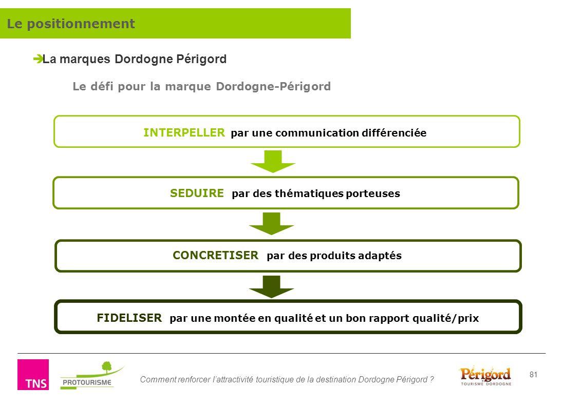 Comment renforcer lattractivité touristique de la destination Dordogne Périgord ? 81 Le défi pour la marque Dordogne-Périgord FIDELISER par une montée