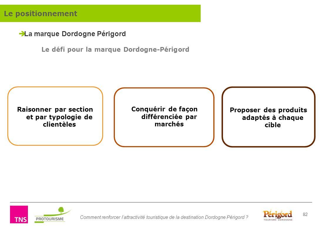 Comment renforcer lattractivité touristique de la destination Dordogne Périgord ? 82 Le défi pour la marque Dordogne-Périgord Raisonner par section et