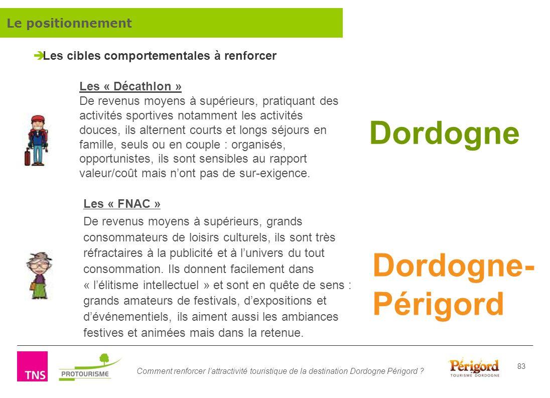 Comment renforcer lattractivité touristique de la destination Dordogne Périgord ? 83 Les « FNAC » De revenus moyens à supérieurs, grands consommateurs