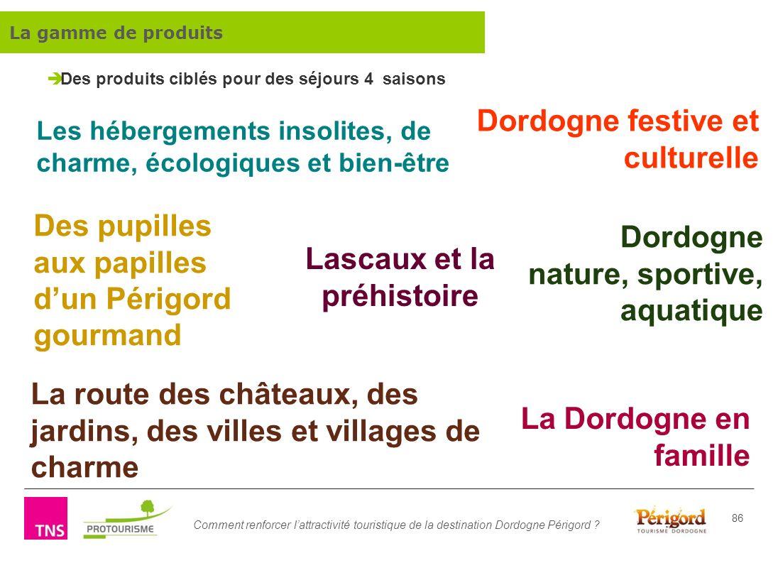 Comment renforcer lattractivité touristique de la destination Dordogne Périgord ? 86 Des produits ciblés pour des séjours 4 saisons Lascaux et la préh