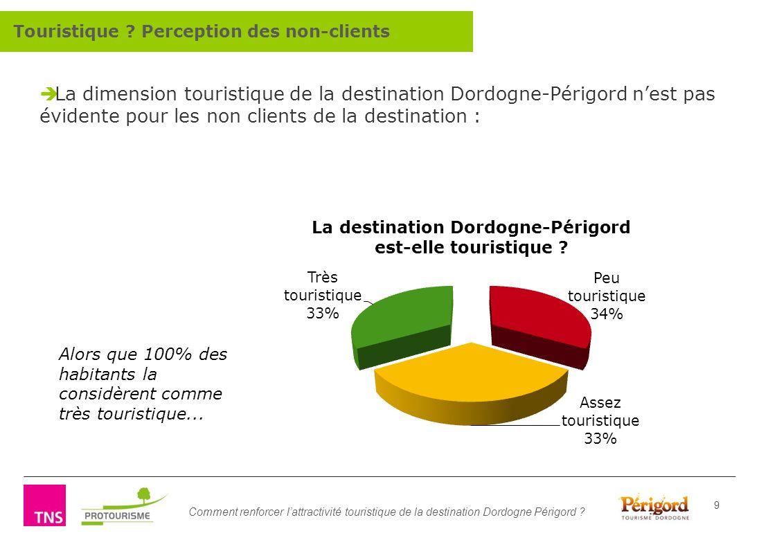 Comment renforcer lattractivité touristique de la destination Dordogne Périgord ? 9 La dimension touristique de la destination Dordogne-Périgord nest