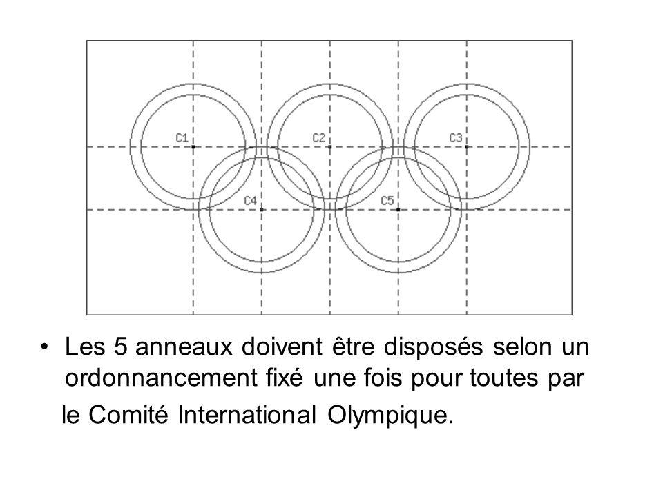 Les 5 anneaux doivent être disposés selon un ordonnancement fixé une fois pour toutes par le Comité International Olympique.