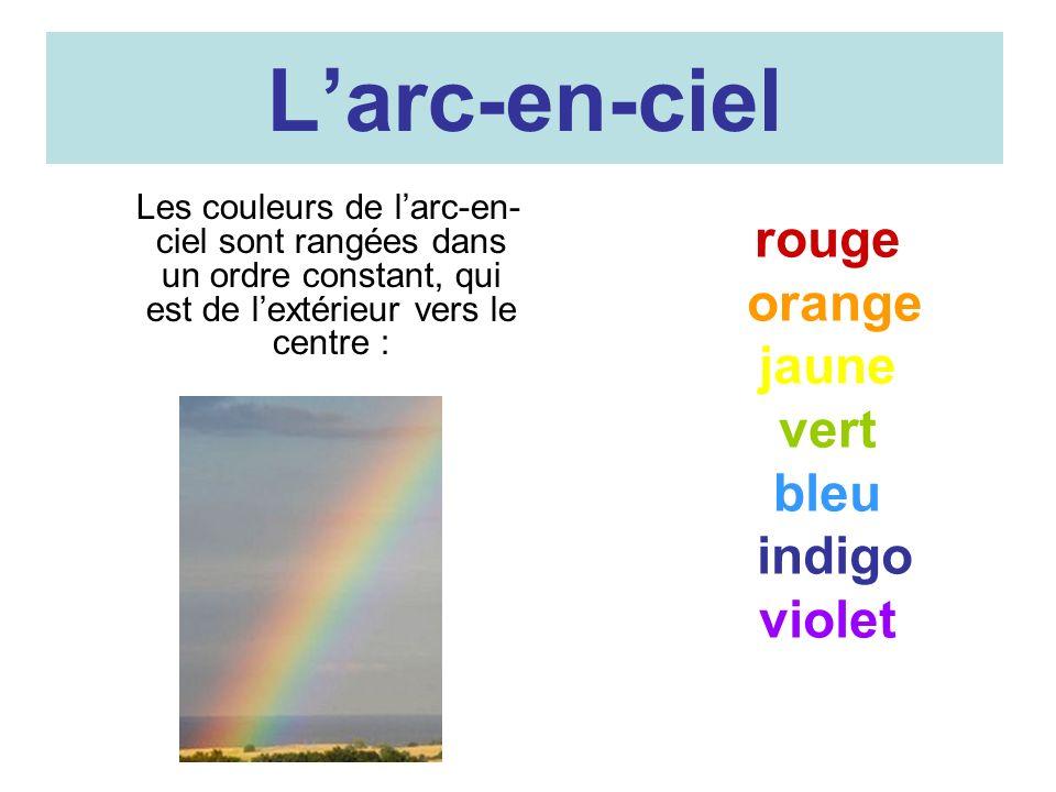 Larc-en-ciel Les couleurs de larc-en- ciel sont rangées dans un ordre constant, qui est de lextérieur vers le centre : rouge orange jaune vert bleu in