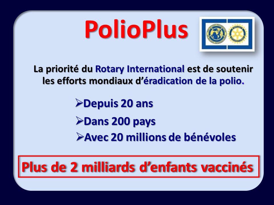Un partenariat entre les secteurs privé et public sous légide de : L éradication de la polio : Organisation mondiale de la santé (OMS) Organisation mondiale de la santé (OMS) Rotary International Rotary International CDC dAtlanta CDC dAtlanta UNICEF UNICEF
