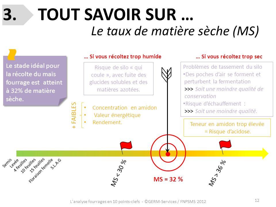 3. TOUT SAVOIR SUR … Le stade idéal pour la récolte du maïs fourrage est atteint à 32% de matière sèche. Le taux de matière sèche (MS) 12 L'analyse fo