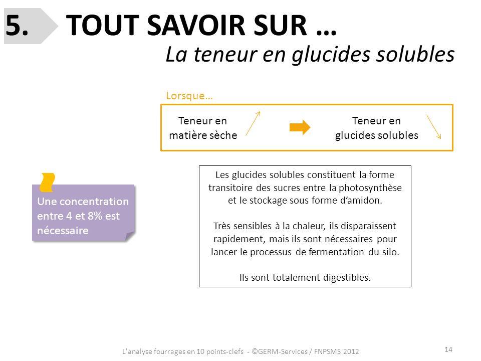 14 5. TOUT SAVOIR SUR … La teneur en glucides solubles L'analyse fourrages en 10 points-clefs - ©GERM-Services / FNPSMS 2012 Une concentration entre 4