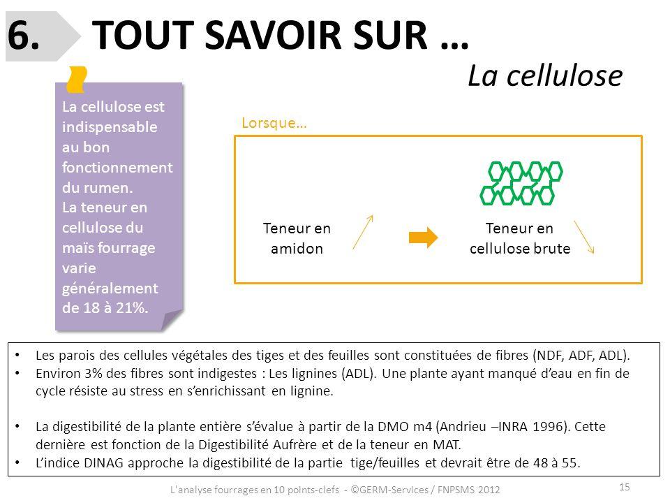 15 6. TOUT SAVOIR SUR … La cellulose L'analyse fourrages en 10 points-clefs - ©GERM-Services / FNPSMS 2012 La cellulose est indispensable au bon fonct