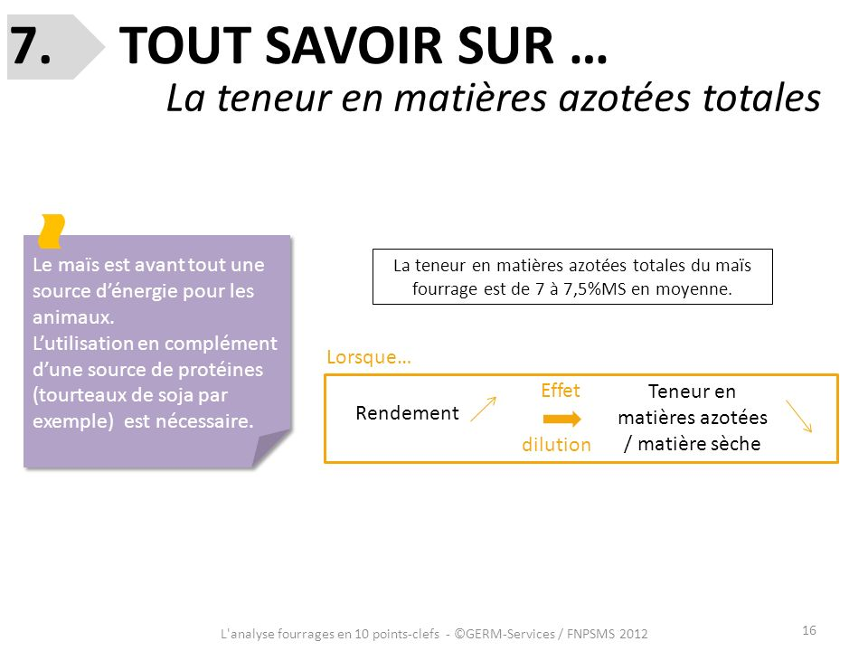 16 7. TOUT SAVOIR SUR … La teneur en matières azotées totales L'analyse fourrages en 10 points-clefs - ©GERM-Services / FNPSMS 2012 Le maïs est avant