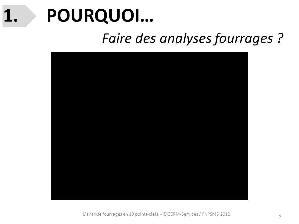 2 1. POURQUOI… Faire des analyses fourrages ?