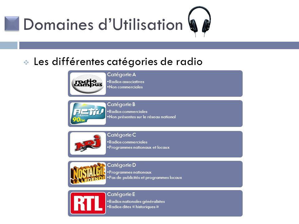 Domaines dUtilisation Les différentes catégories de radio Catégorie A Radios associatives Non commerciales Catégorie B Radios commerciales Non présent