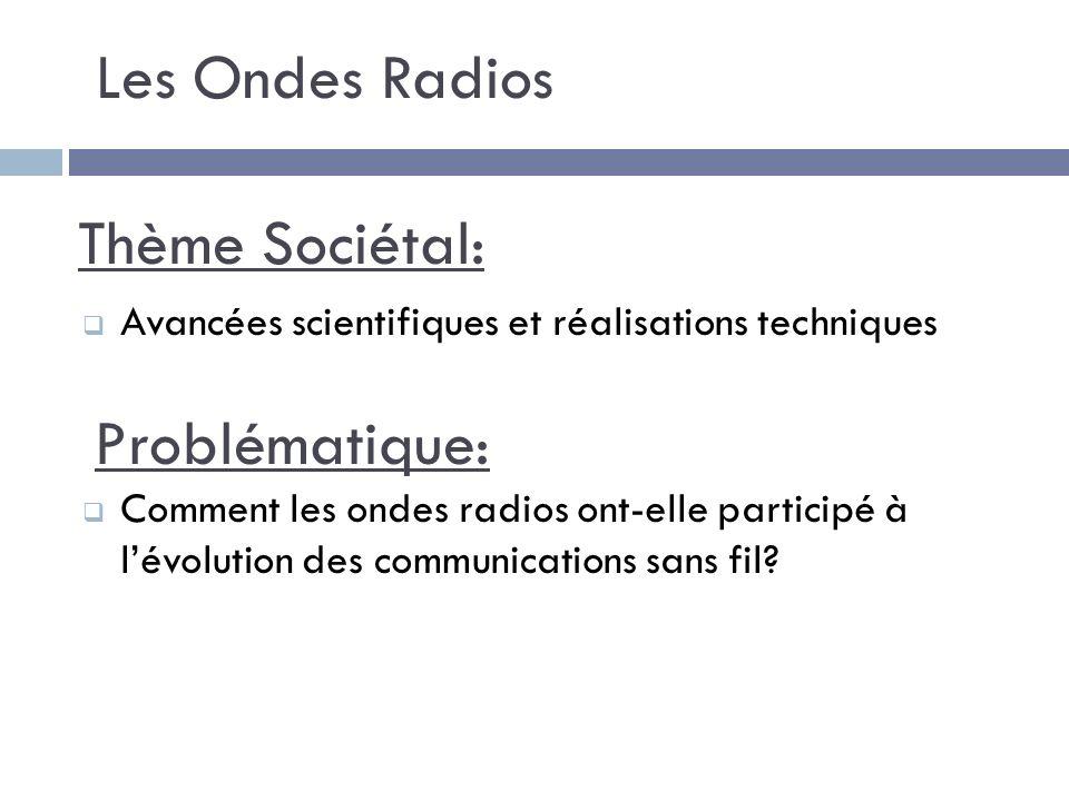 Thème Sociétal: Avancées scientifiques et réalisations techniques Comment les ondes radios ont-elle participé à lévolution des communications sans fil