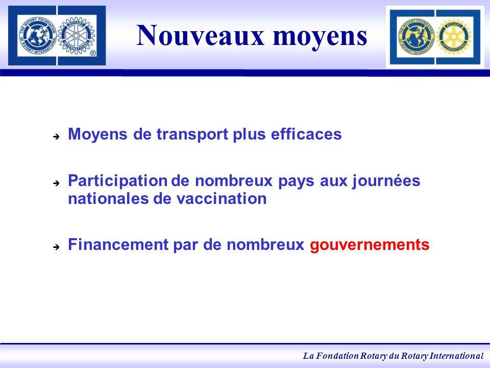 La Fondation Rotary du Rotary International Moyens de transport plus efficaces Participation de nombreux pays aux journées nationales de vaccination Financement par de nombreux gouvernements Nouveaux moyens