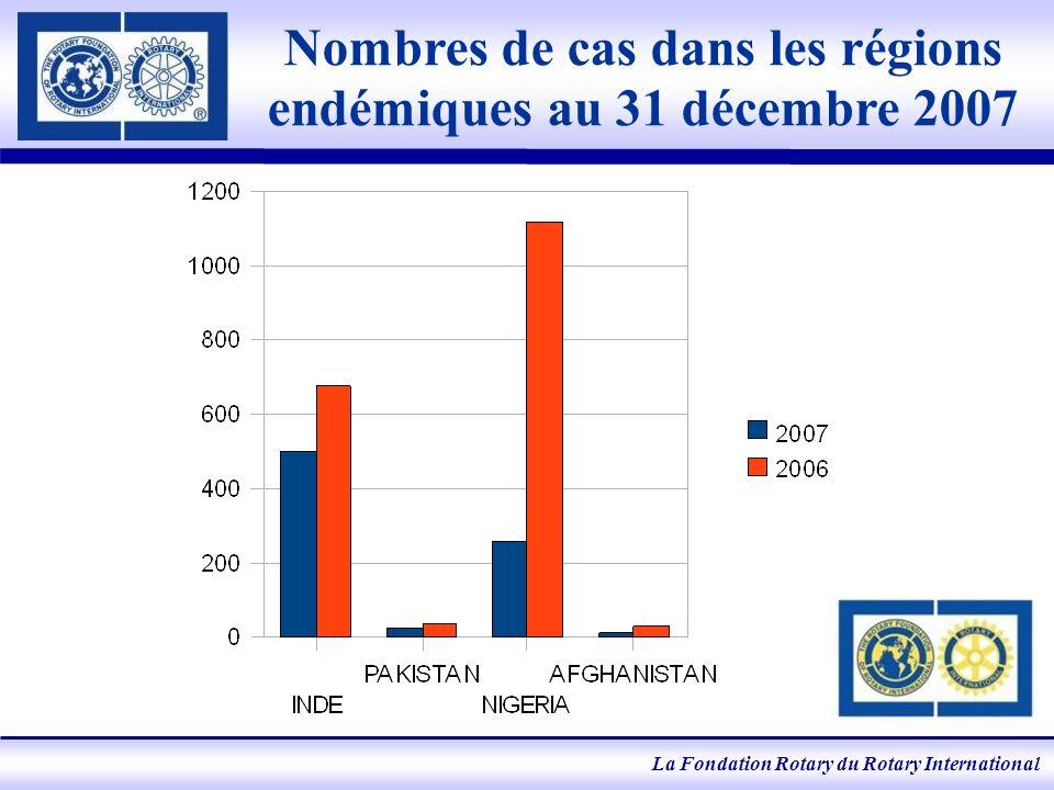 La Fondation Rotary du Rotary International Nombres de cas dans les régions endémiques au 31 décembre 2007