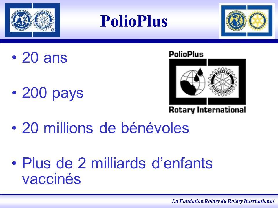La Fondation Rotary du Rotary International PolioPlus Dici à la certification de léradication mondiale de la polio, la contribution financière des Rotariens à leffort mondial aura atteint 650 M de dollars.