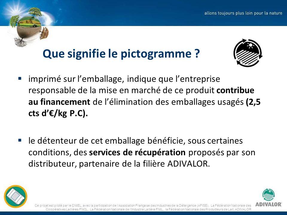 Que signifie le pictogramme ? imprimé sur lemballage, indique que lentreprise responsable de la mise en marché de ce produit contribue au financement