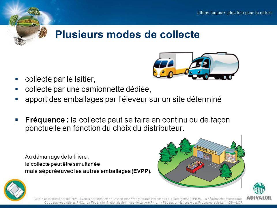 Plusieurs modes de collecte collecte par le laitier, collecte par une camionnette dédiée, apport des emballages par léleveur sur un site déterminé Fré
