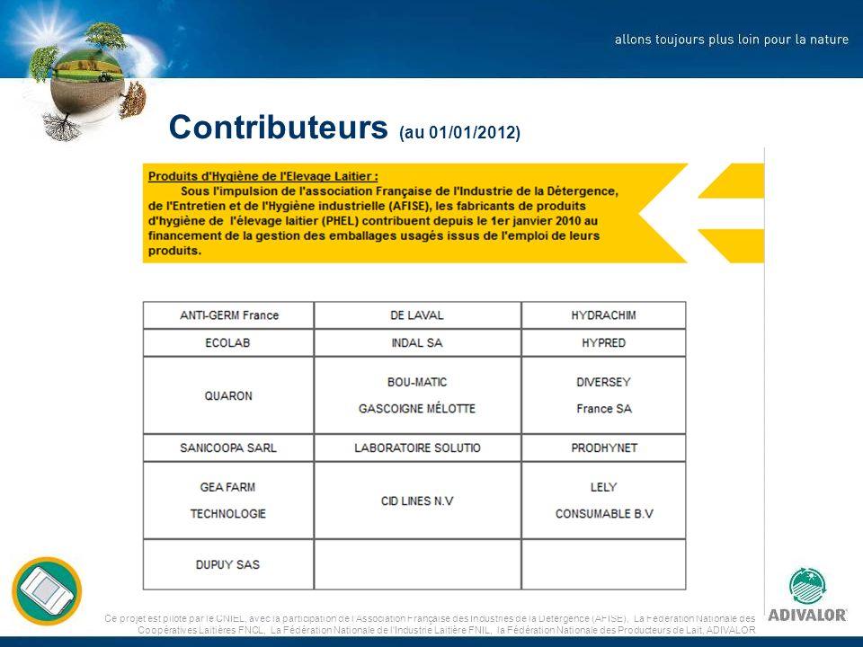 Contributeurs (au 01/01/2012)