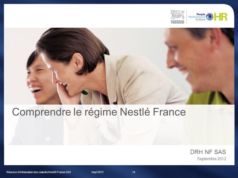 Réunion dinformation des salariés Nestlé France SAS Comprendre le régime Nestlé France DRH NF SAS Septembre 2012 Sept 201215