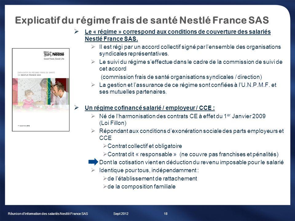 Explicatif du régime frais de santé Nestlé France SAS 18 Le « régime » correspond aux conditions de couverture des salariés Nestlé France SAS. Il est