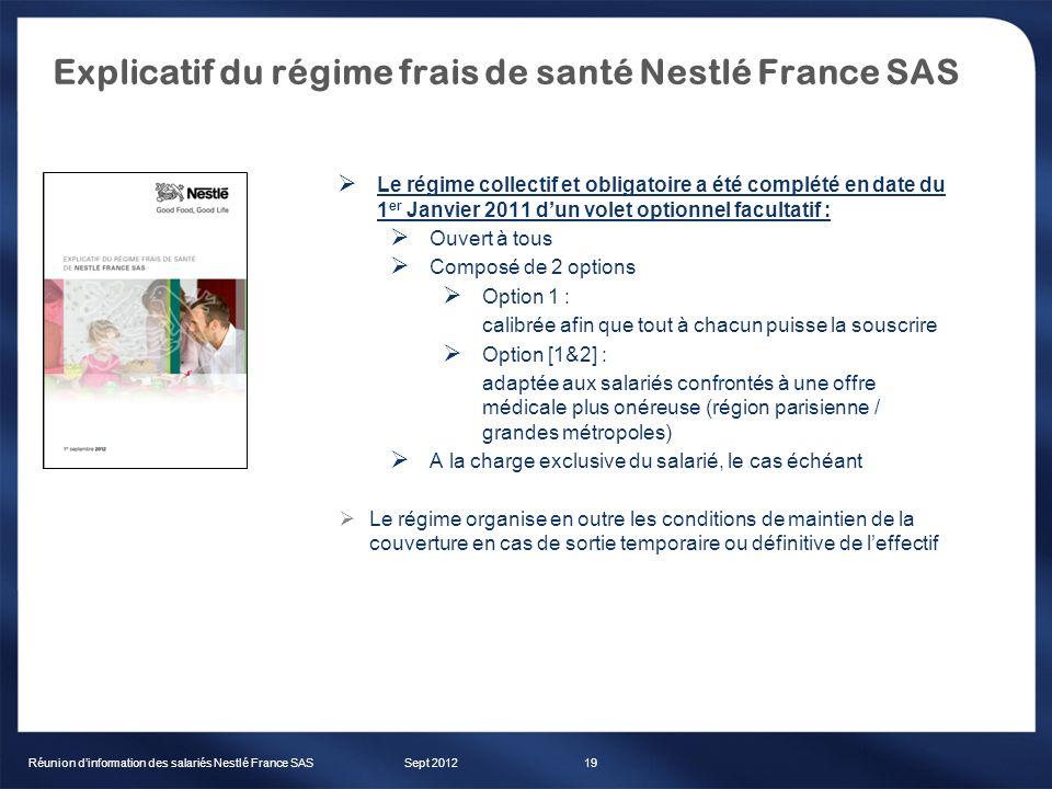Explicatif du régime frais de santé Nestlé France SAS Sept 2012Réunion dinformation des salariés Nestlé France SAS19 Le régime collectif et obligatoir