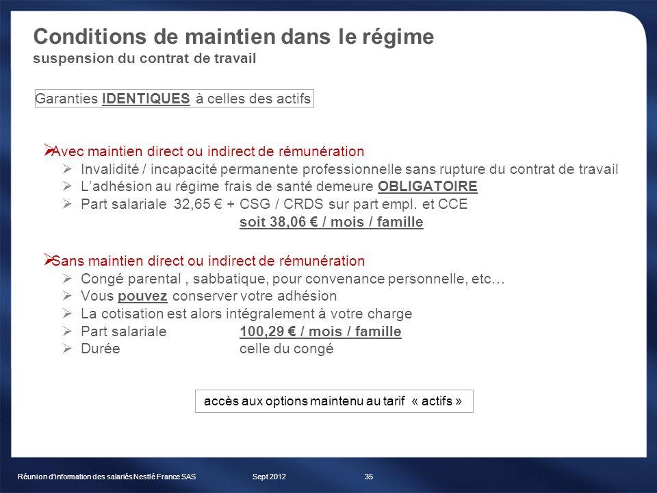 Conditions de maintien dans le régime suspension du contrat de travail Sept 2012Réunion dinformation des salariés Nestlé France SAS35 Avec maintien di