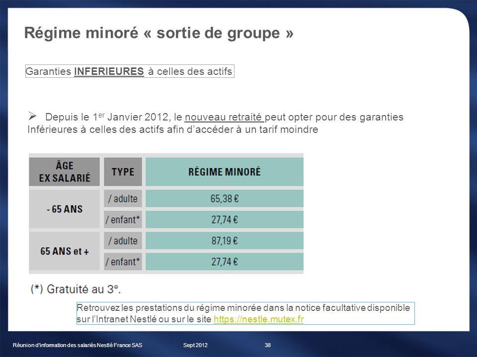 Régime minoré « sortie de groupe » Sept 2012Réunion dinformation des salariés Nestlé France SAS38 Garanties INFERIEURES à celles des actifs Depuis le