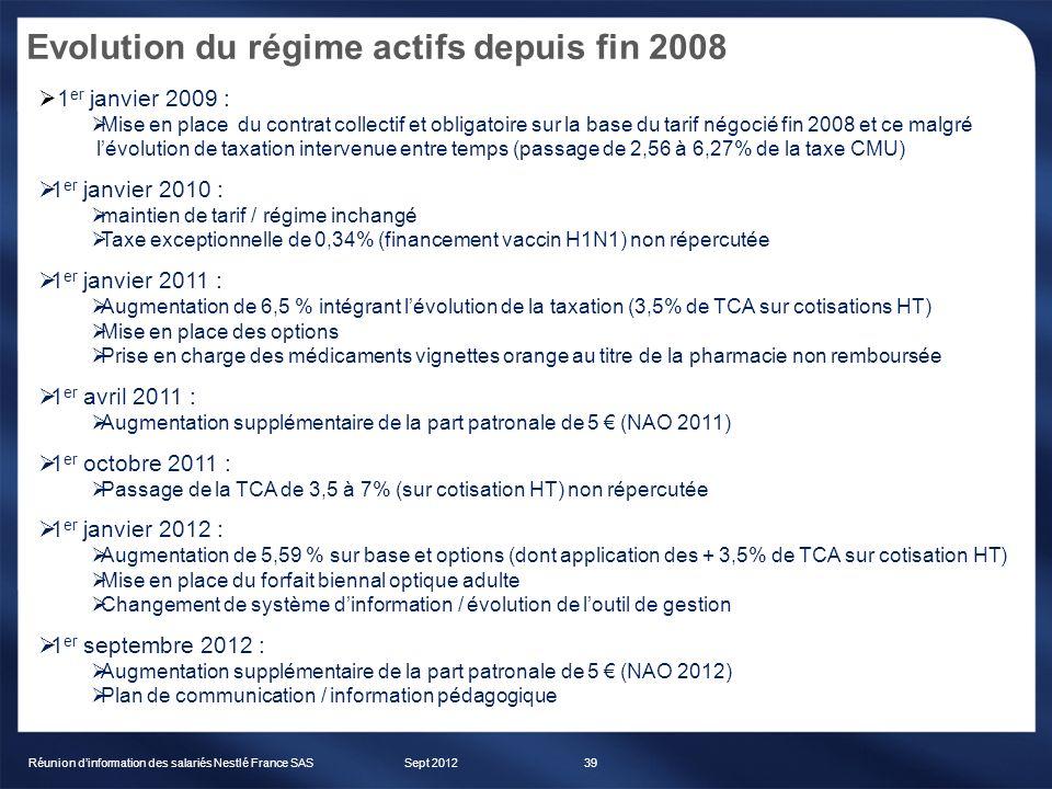 Evolution du régime actifs depuis fin 2008 Sept 2012Réunion dinformation des salariés Nestlé France SAS39 1 er janvier 2009 : Mise en place du contrat