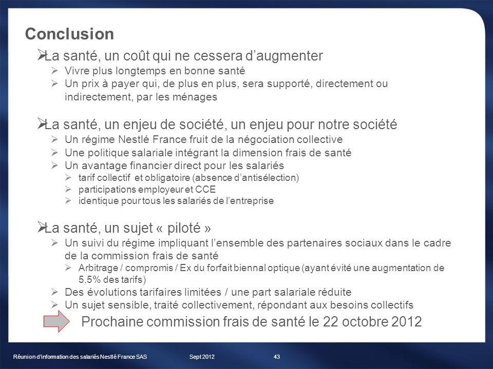 Conclusion Sept 2012Réunion dinformation des salariés Nestlé France SAS43 La santé, un coût qui ne cessera daugmenter Vivre plus longtemps en bonne sa