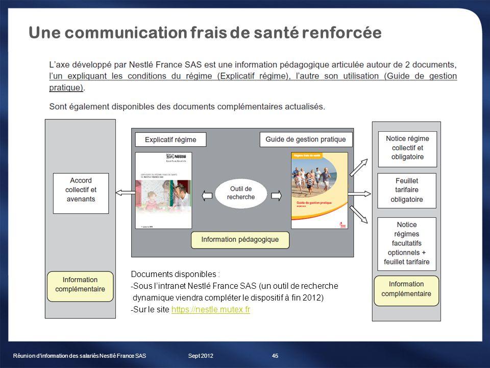 Une communication frais de santé renforcée 45 Documents disponibles : -Sous lintranet Nestlé France SAS (un outil de recherche dynamique viendra compl