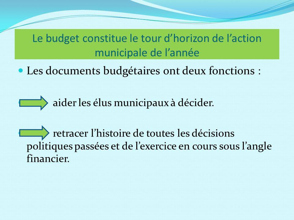 Le budget constitue le tour dhorizon de laction municipale de lannée Les documents budgétaires ont deux fonctions : aider les élus municipaux à décider.