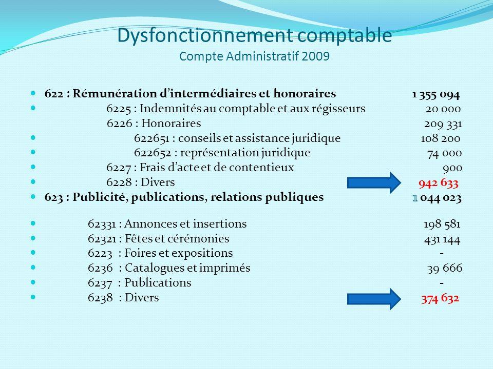 Dysfonctionnement comptable Compte Administratif 2009