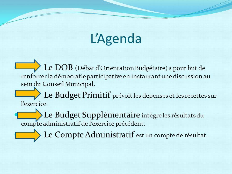 LAgenda Le DOB (Débat dOrientation Budgétaire) a pour but de renforcer la démocratie participative en instaurant une discussion au sein du Conseil Municipal.