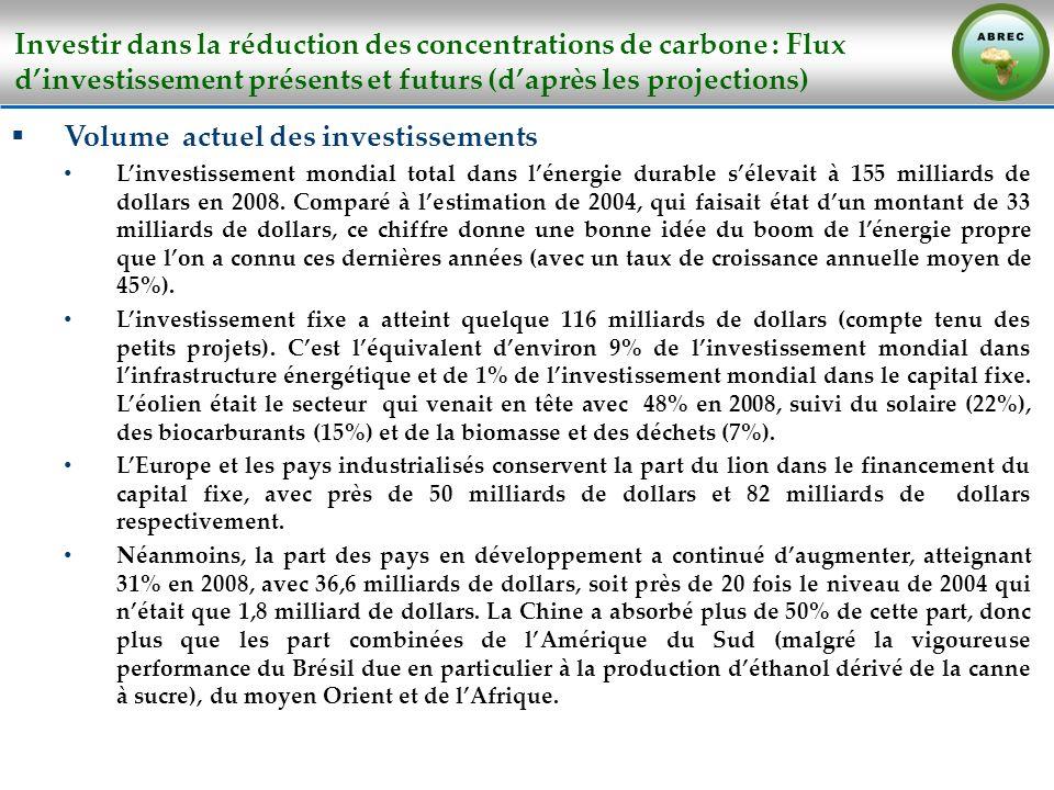 Investir dans la réduction des concentrations de carbone : Flux dinvestissement présents et futurs (daprès les projections) Volume actuel des investis