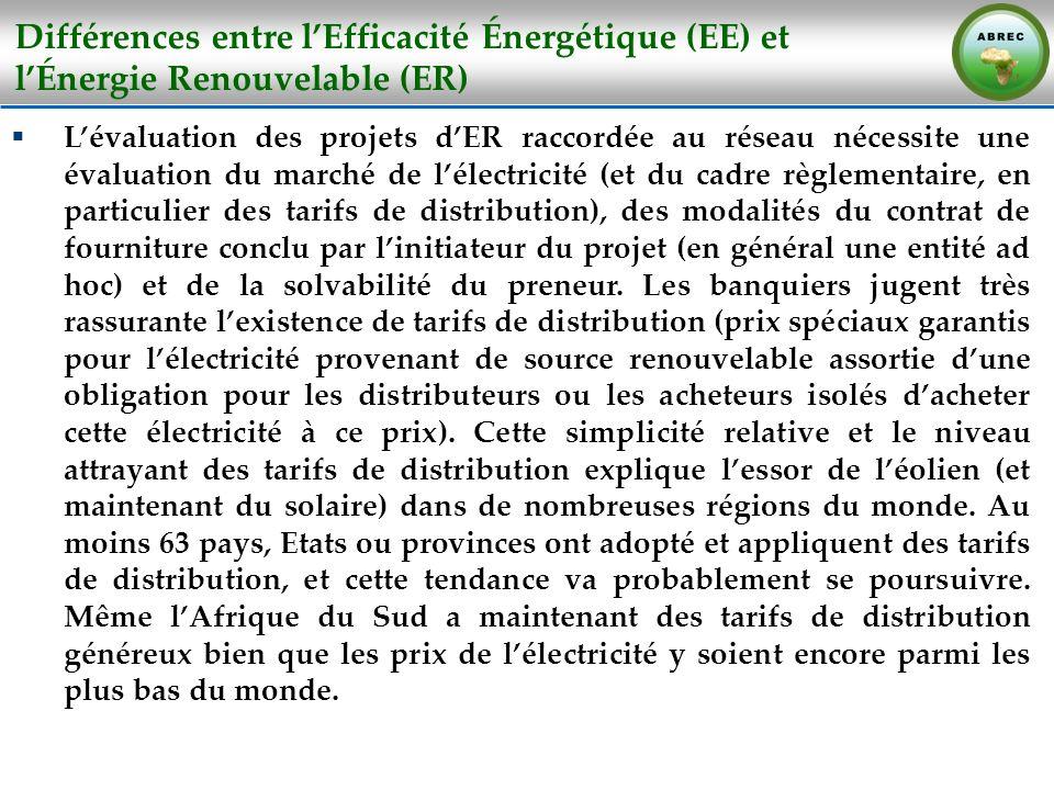 Différences entre lEfficacité Énergétique (EE) et lÉnergie Renouvelable (ER) Lévaluation des projets dER raccordée au réseau nécessite une évaluation